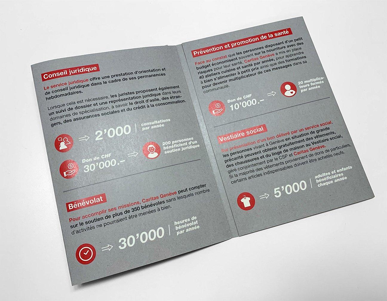 fabien_cuffel_graphisme_typographie_Brochure_Caritas_interieur_Geneve_ok