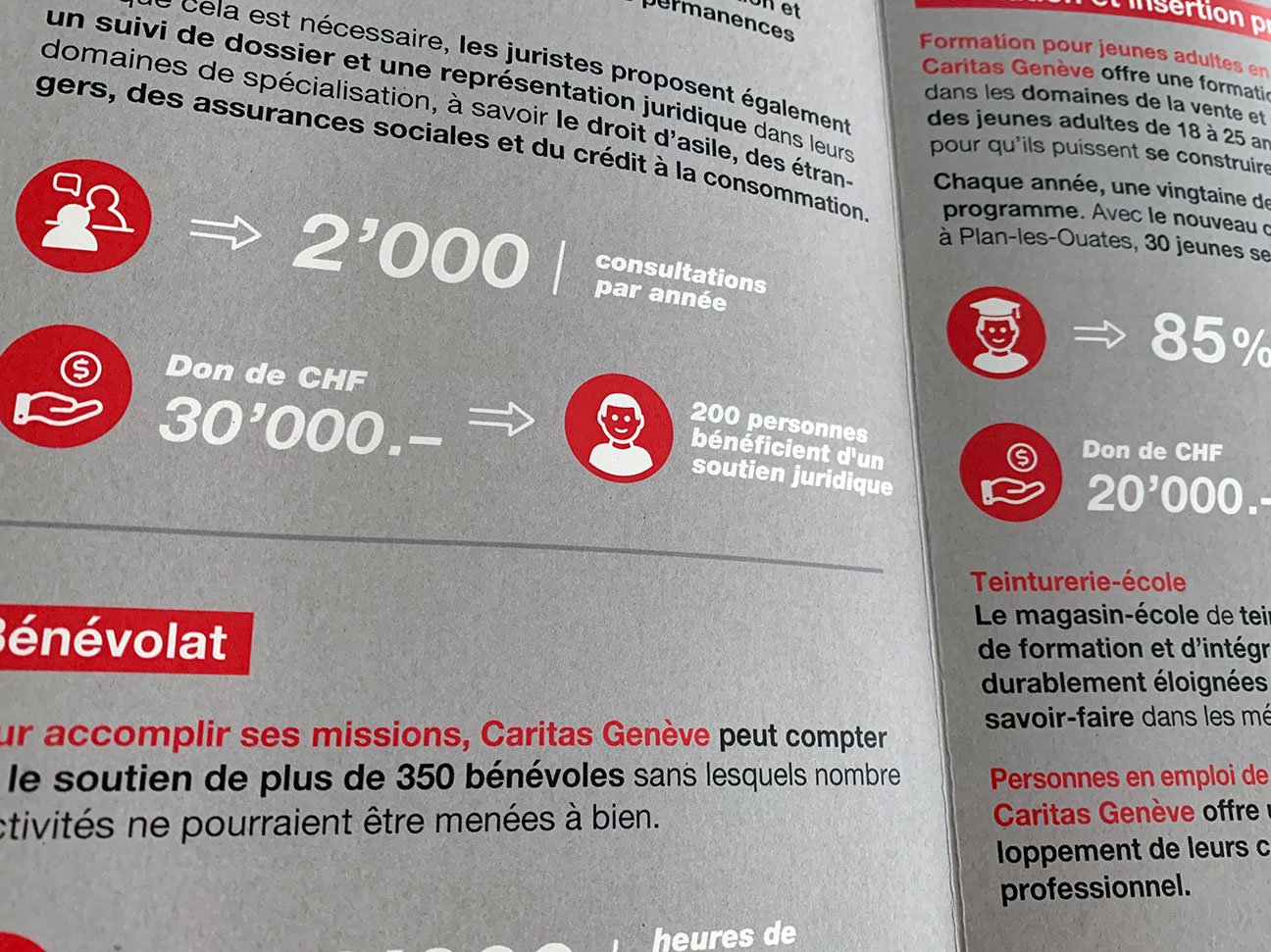 fabien_cuffel_graphisme_typographie_Brochure_Caritas_zoom_Geneve